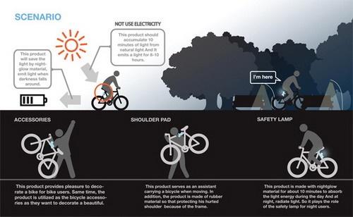 多种功能集一身,方便的自行车小人 | 理想生活实验室