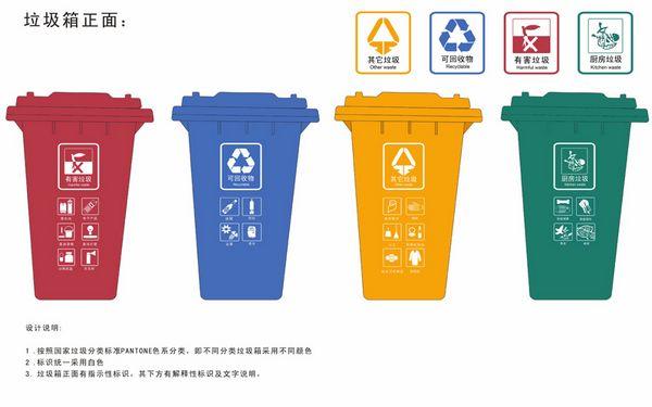 杭州垃圾分类回收系统中对于垃圾桶的设计.图片