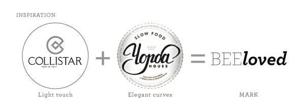 字体设计的灵感融合了细体字与优雅的弧线字体.