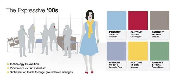 Pantone 50 年,用色彩讲故事