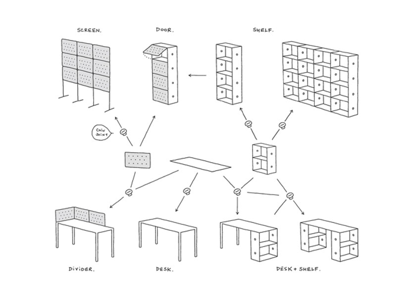 """用硬币""""拧螺丝""""?组合家具的新思考"""