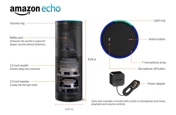 亚马逊发布室内音控产品